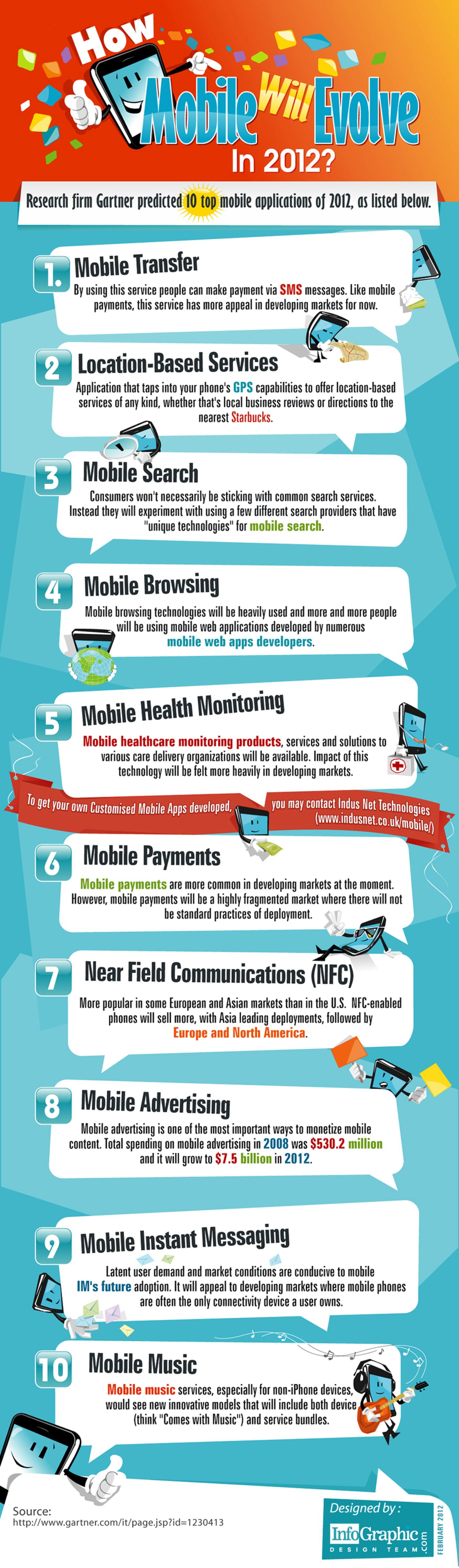 Infografía: las 10 aplicaciones móviles más importantes de ...