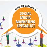 ¿Cómo ser un especialista en el marketing de las redes sociales? #Infografia