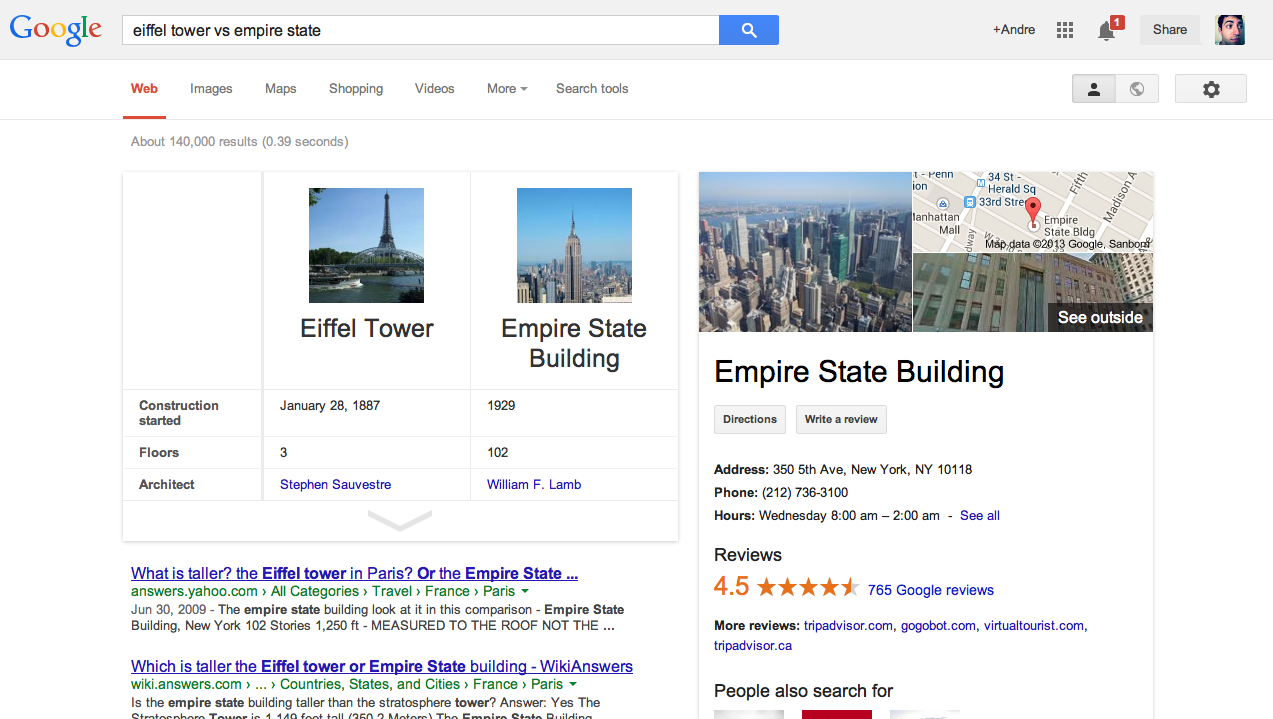 C mo adaptar tu web y aprovechar el nuevo google - Sinonimos de aprovechar ...