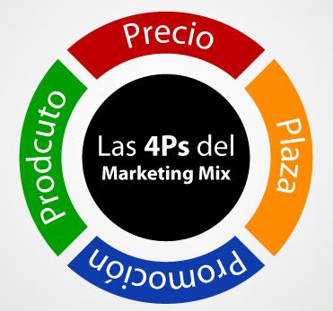 consejos de marketing 3