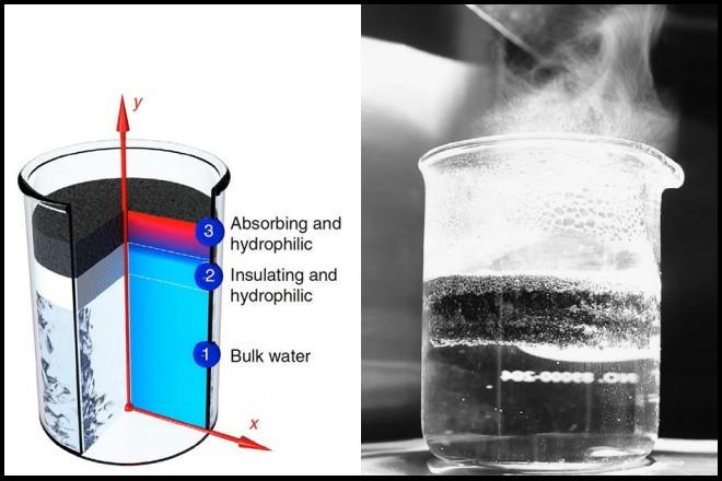 esponja que evapora el agua
