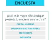 sostenibilidad financiera en tiempos de crisis
