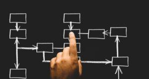 4 pasos para elegir el nombre correcto para tu empresa.